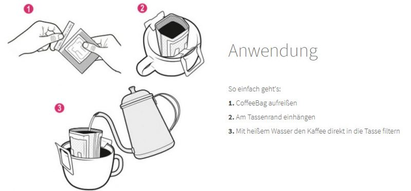 Coffebag-Anwendung