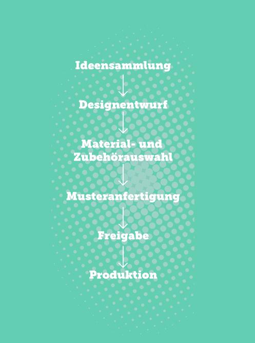 Merchandise-textiles